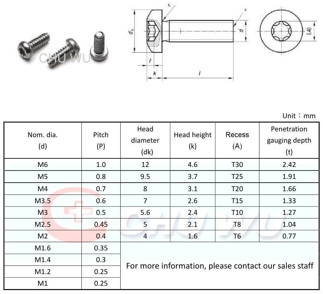 proimages/micro_screw/ISO_14583-0.jpg