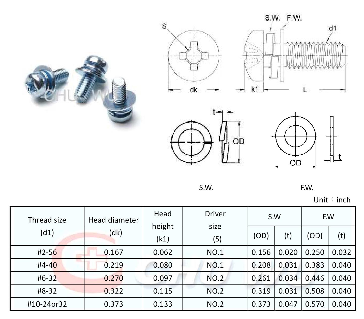 proimages/sems_screw/DIN7985(inch)sems-1.jpg